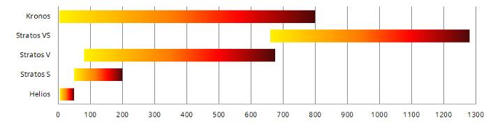 hydrocarbon-range-graph-1