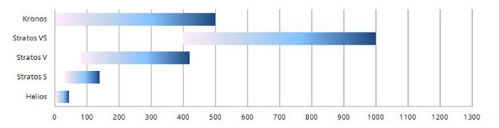 hydrocarbon-range-graph-2